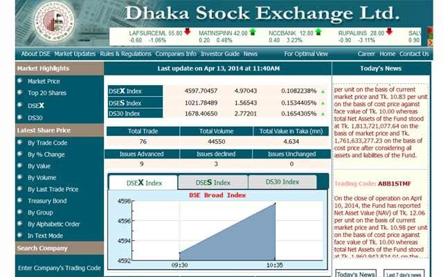 Dhaka Stock exchange website