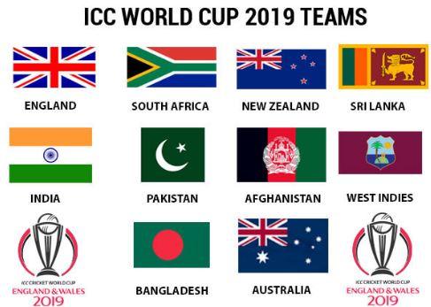 icc cricket world cup 2019 teams