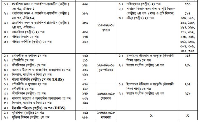 hsc routine 2018 for examination