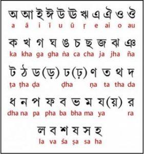 Bangla Letters of official language of Bangladesh